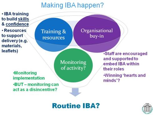 Making IBA happen